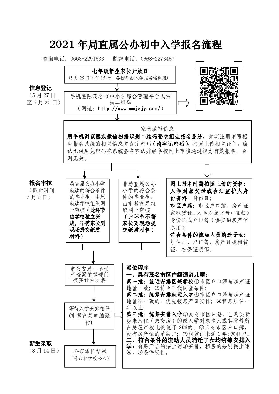 初中入学报名流程.jpg