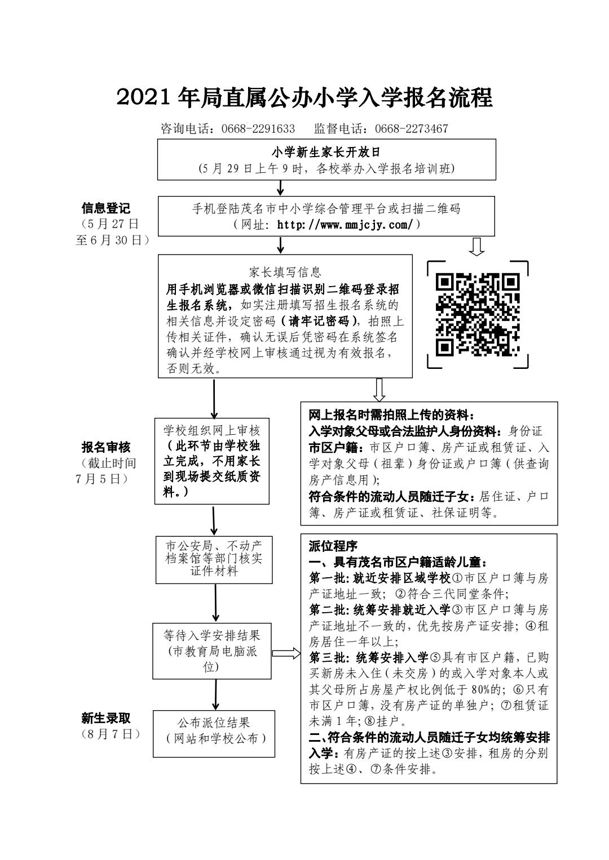 小学入学报名流程.jpg